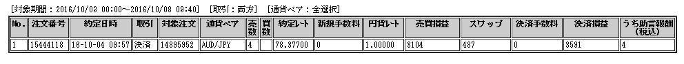 161003