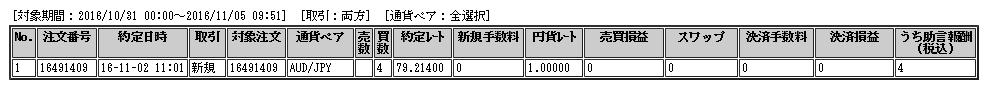 161031