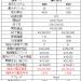 通貨ペア、値幅でループイフダン同士を比較!(18年7月)